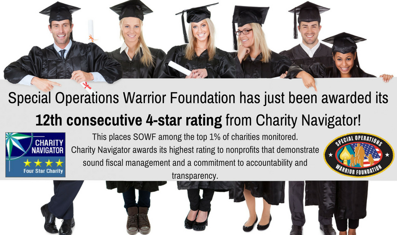 SOWF Earned 4-Star Rating from Charity Navigator for 12th Year in a Row